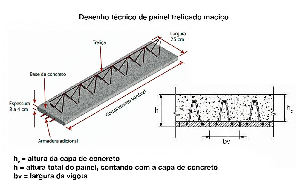 Desenho Técnico Painel Treliçado Auto-Portante