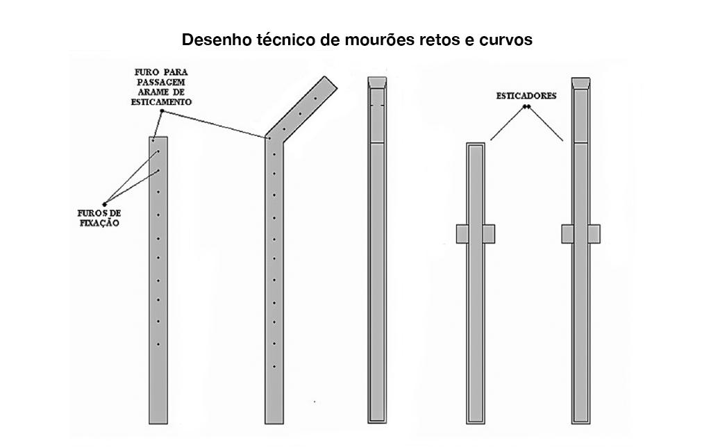 Desenho Técnico Mourão 2